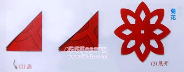 四角折剪——菊花剪纸纹样