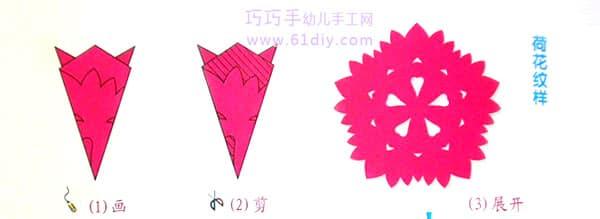 荷花剪纸纹样(五角折剪)