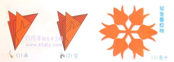 郁金香剪纸纹样(六角折剪)